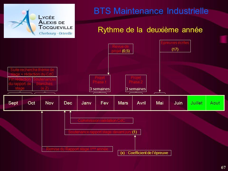 BTS Maintenance Industrielle 67 SeptOctNovDecJanvFevMarsAvrilMaiJuinJuilletAout Fin rédaction du rapport de stage Soutenances blanches (x 2) Commissio
