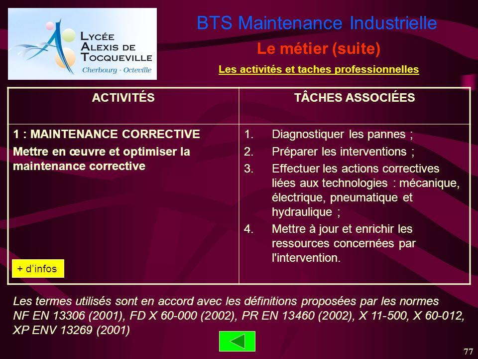 BTS Maintenance Industrielle 77 ACTIVITÉSTÂCHES ASSOCIÉES 1 : MAINTENANCE CORRECTIVE Mettre en œuvre et optimiser la maintenance corrective 1.Diagnost