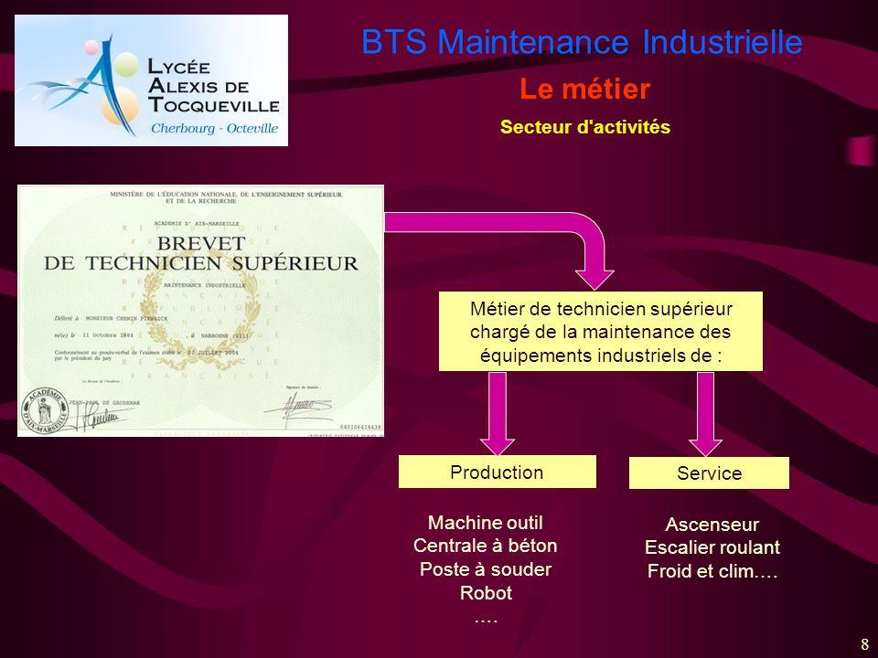 BTS Maintenance Industrielle 8 Le métier Secteur d'activités Métier de technicien supérieur chargé de la maintenance des équipements industriels de :