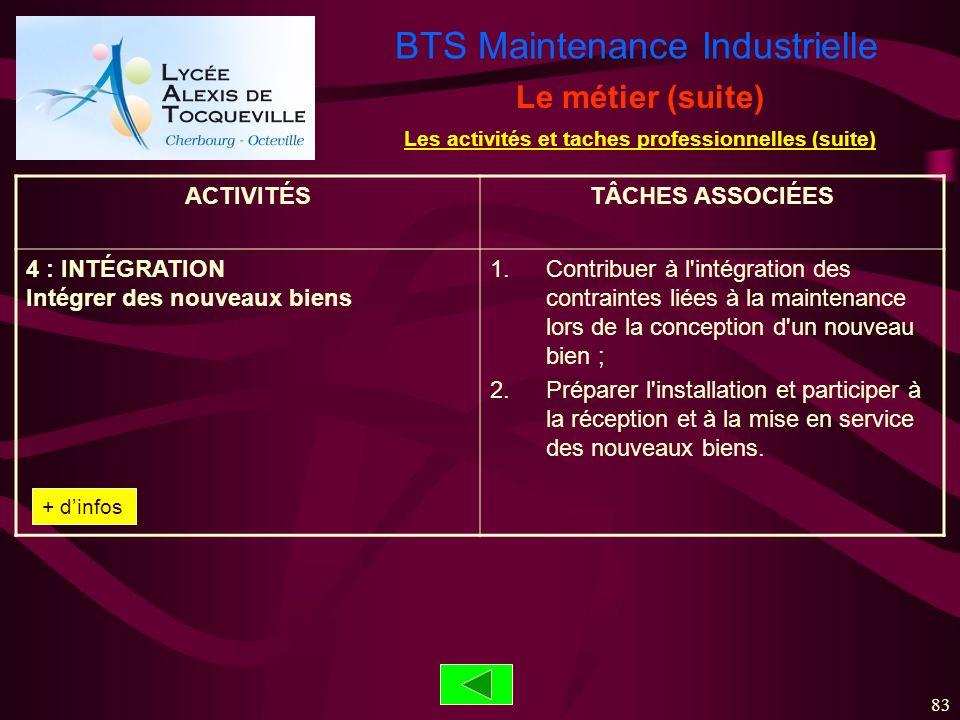 BTS Maintenance Industrielle 83 ACTIVITÉSTÂCHES ASSOCIÉES 4 : INTÉGRATION Intégrer des nouveaux biens 1.Contribuer à l'intégration des contraintes lié