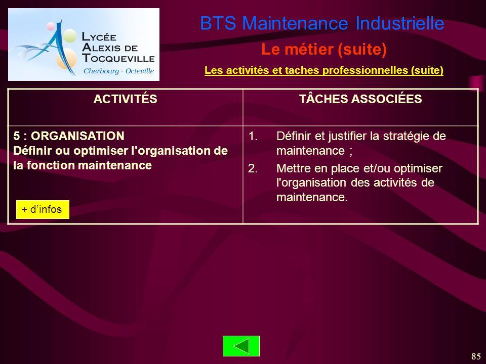 BTS Maintenance Industrielle 85 ACTIVITÉSTÂCHES ASSOCIÉES 5 : ORGANISATION Définir ou optimiser l'organisation de la fonction maintenance 1.Définir et