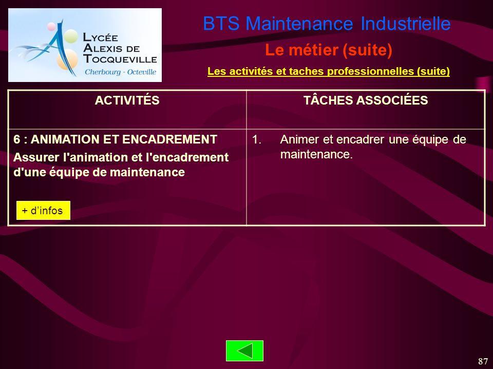 BTS Maintenance Industrielle 87 ACTIVITÉSTÂCHES ASSOCIÉES 6 : ANIMATION ET ENCADREMENT Assurer l'animation et l'encadrement d'une équipe de maintenanc