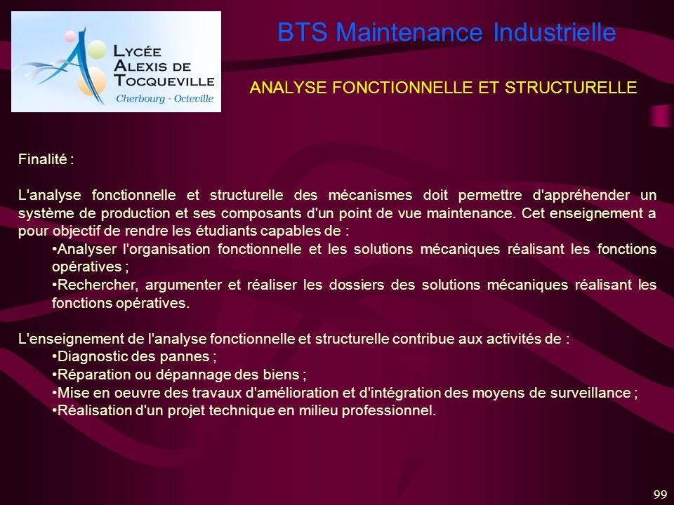 BTS Maintenance Industrielle 99 ANALYSE FONCTIONNELLE ET STRUCTURELLE Finalité : L'analyse fonctionnelle et structurelle des mécanismes doit permettre