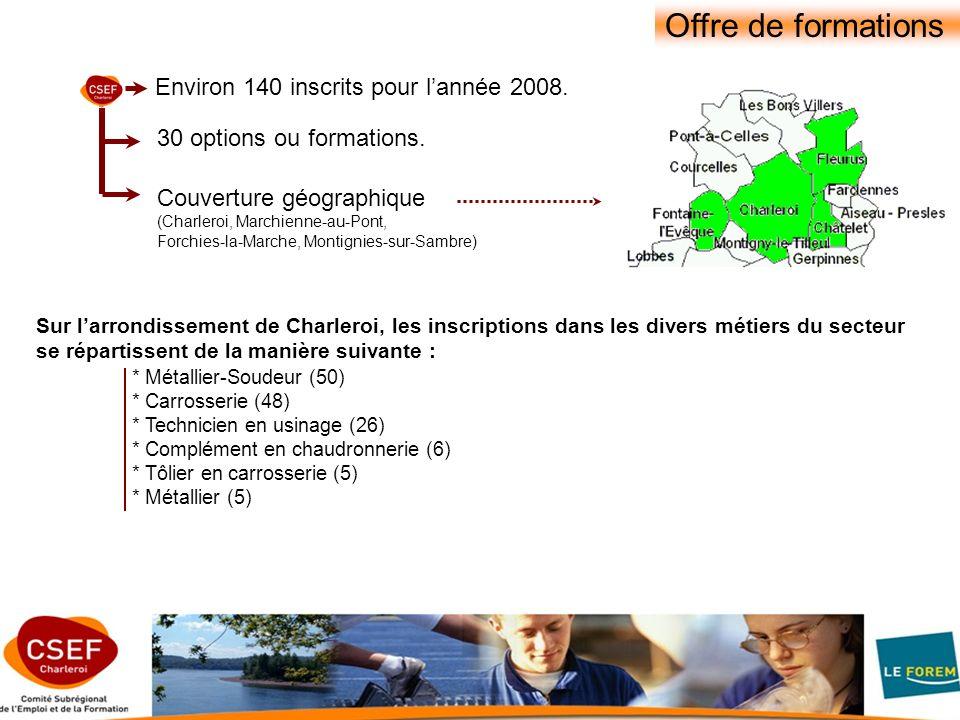 Sur larrondissement de Charleroi, les inscriptions dans les divers métiers du secteur se répartissent de la manière suivante : * Métallier-Soudeur (50) * Carrosserie (48) * Technicien en usinage (26) * Complément en chaudronnerie (6) * Tôlier en carrosserie (5) * Métallier (5) Environ 140 inscrits pour lannée 2008.