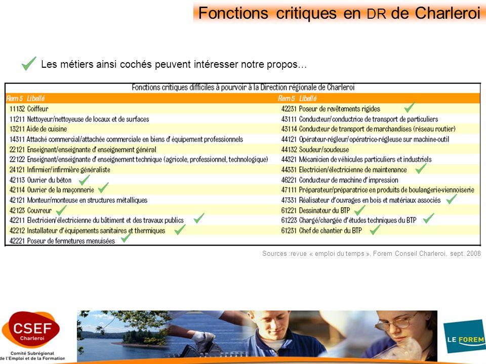 Fonctions critiques en DR de Charleroi Sources :revue « emploi du temps », Forem Conseil Charleroi, sept.