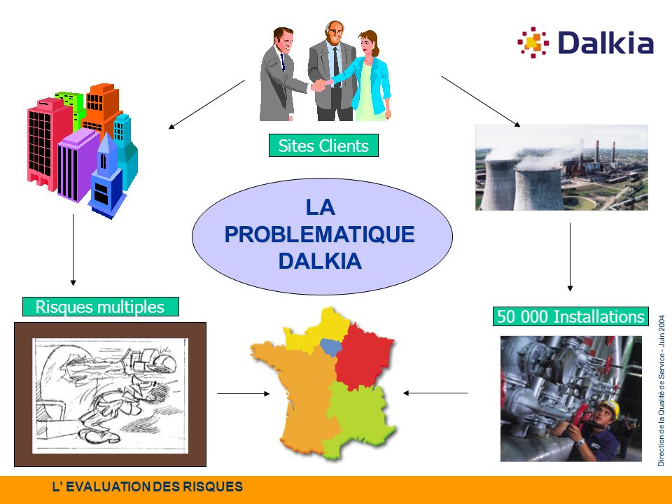 Direction de la Qualité de Service - Juin 2004 LA PROBLEMATIQUE DALKIA L EVALUATION DES RISQUES Sites Clients 50 000 Installations Risques multiples