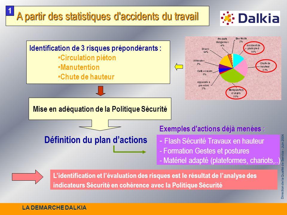 Direction de la Qualité de Service - Juin 2004 A partir des statistiques d'accidents du travail Mise en adéquation de la Politique Sécurité Définition