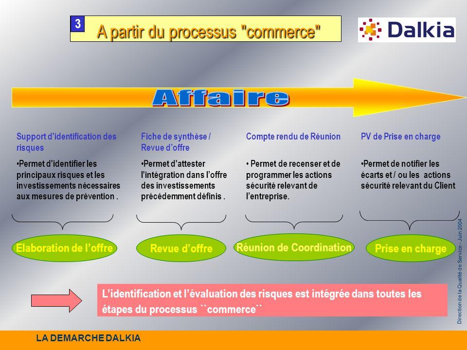 Direction de la Qualité de Service - Juin 2004 Lidentification et lévaluation des risques est intégrée dans toutes les étapes du processus ``commerce`