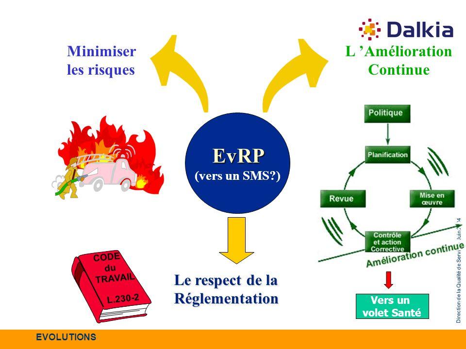 Direction de la Qualité de Service - Juin 2004 EvRP EvRP (vers un SMS?) L Amélioration Continue Minimiser les risques SYSTEME DE MANAGEMENT HSE Le res