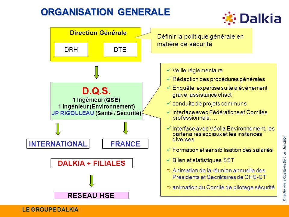 Direction de la Qualité de Service - Juin 2004 D.Q.S. 1 Ingénieur (QSE) 1 Ingénieur (Environnement) JP RIGOLLEAU (Santé / Sécurité) Direction Générale