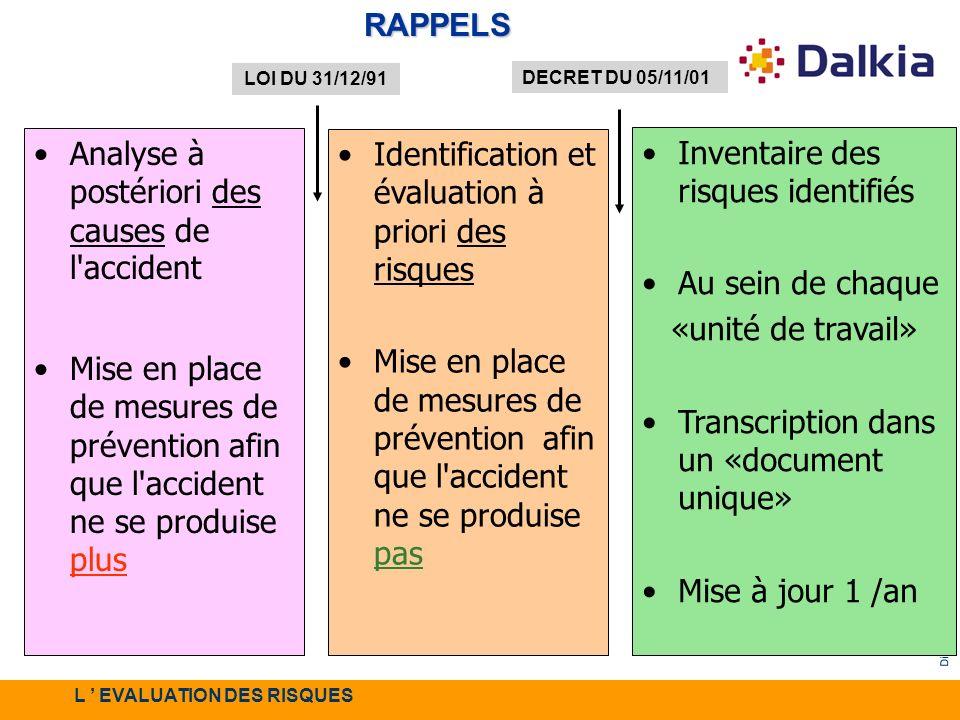 Direction de la Qualité de Service - Juin 2004 LOI DU 31/12/91 Analyse à postériori des causes de l'accident Mise en place de mesures de prévention af