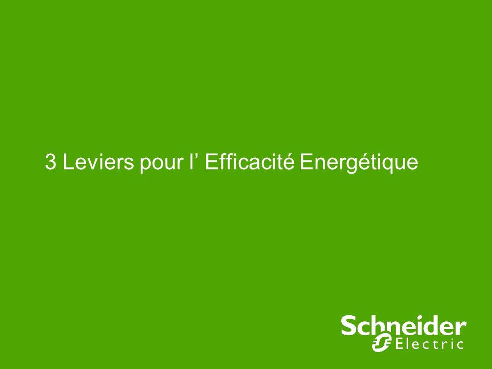 3 Leviers pour l Efficacité Energétique