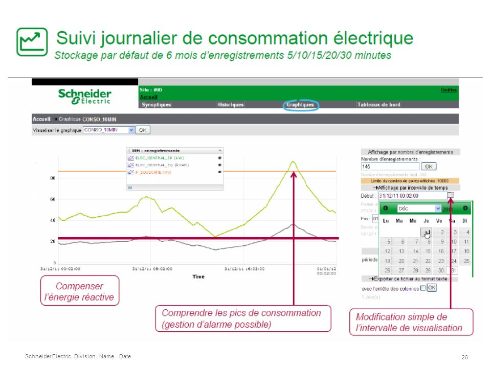 Schneider Electric 26 - Division - Name – Date