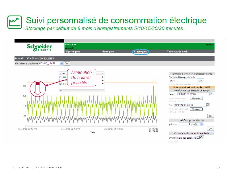 Schneider Electric 27 - Division - Name – Date