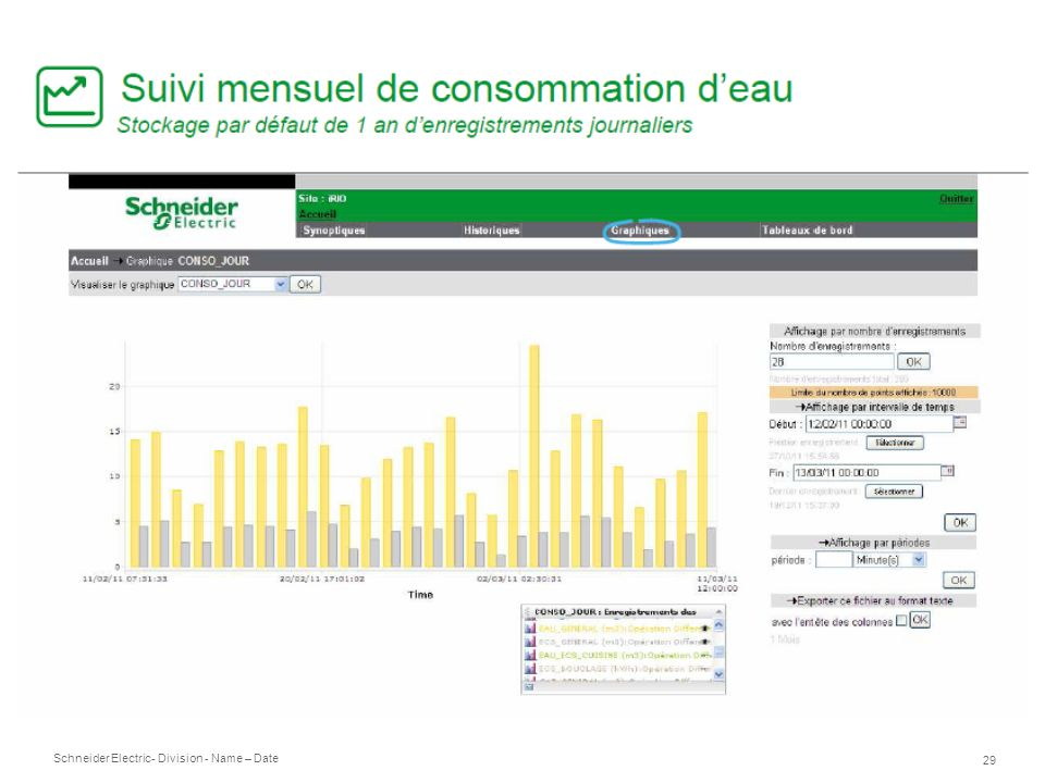 Schneider Electric 29 - Division - Name – Date
