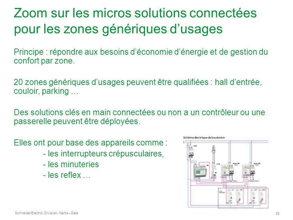 Schneider Electric 33 - Division - Name – Date Zoom sur les micros solutions connectées pour les zones génériques dusages Principe : répondre aux besoins déconomie dénergie et de gestion du confort par zone.
