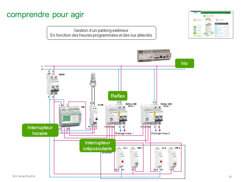 Schneider Electric 35 - Division - Name – Date