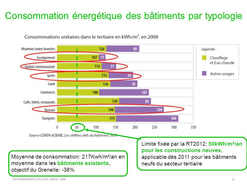 Schneider Electric 6 - Division - Name – Date Consommation énergétique des bâtiments par typologie Limite fixée par la RT2012: 50kWh/m²/an pour les co