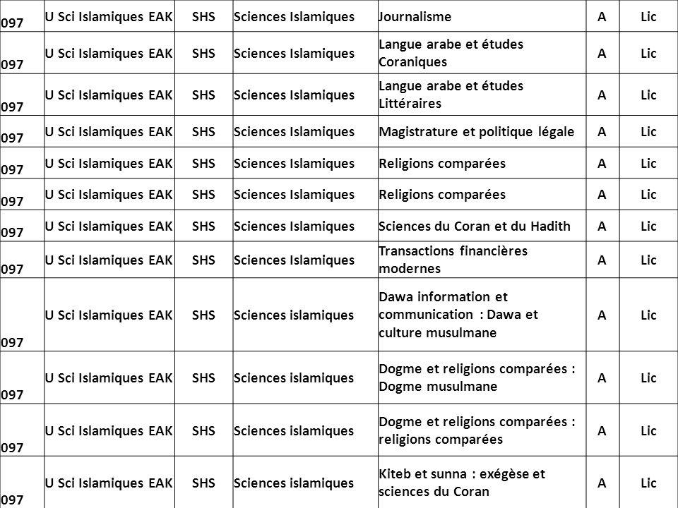 097 U Sci Islamiques EAKSHSSciences IslamiquesJournalismeALic 097 U Sci Islamiques EAKSHSSciences Islamiques Langue arabe et études Coraniques ALic 09