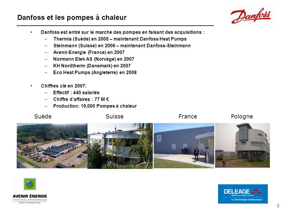 2 Danfoss est entré sur le marché des pompes en faisant des acquisitions : –Thermia (Suède) en 2005 – maintenant Danfoss Heat Pumps –Steinmann (Suisse