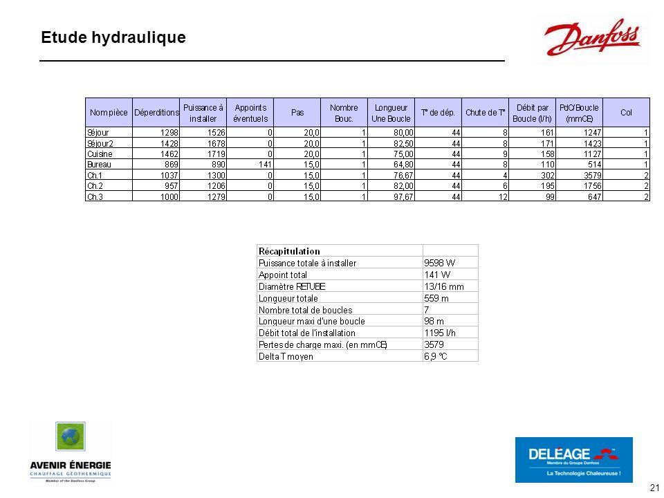 21 Etude hydraulique