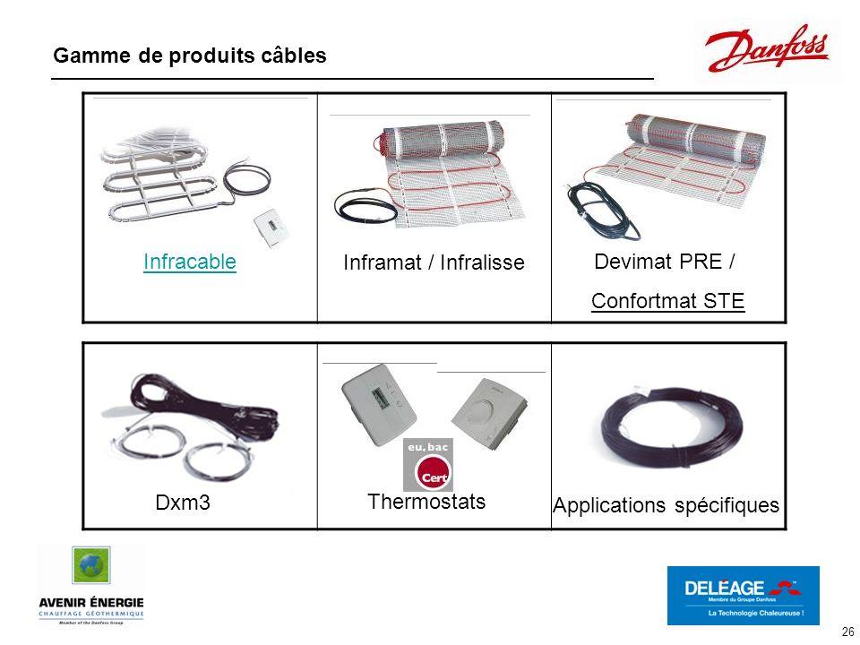 26 Infracable Inframat / Infralisse Devimat PRE / Confortmat STE Dxm3 Thermostats Applications spécifiques Gamme de produits câbles