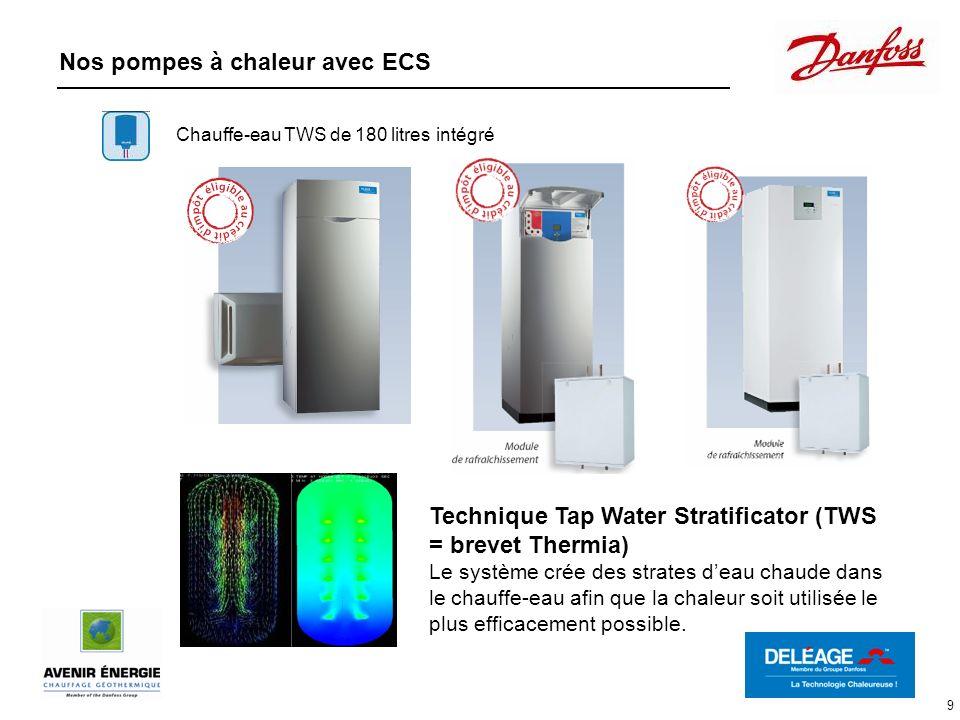 9 Nos pompes à chaleur avec ECS Chauffe-eau TWS de 180 litres intégré Technique Tap Water Stratificator (TWS = brevet Thermia) Le système crée des str
