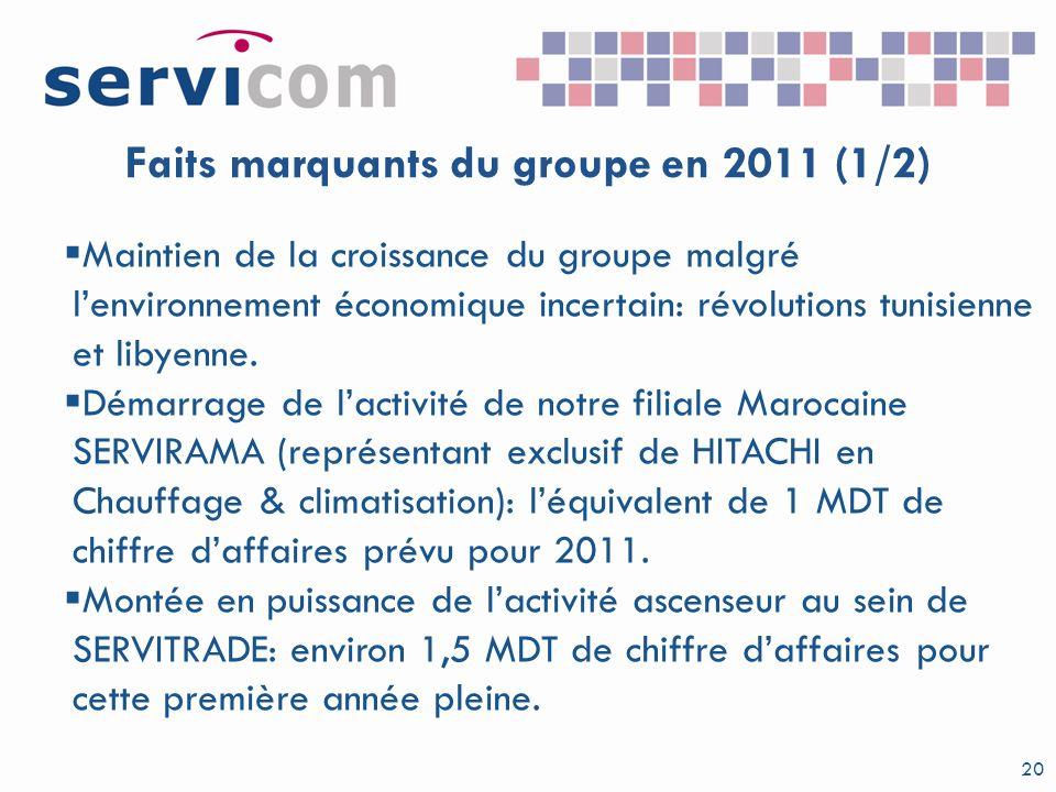 Faits marquants du groupe en 2011 (1/2) 20 Maintien de la croissance du groupe malgré lenvironnement économique incertain: révolutions tunisienne et l