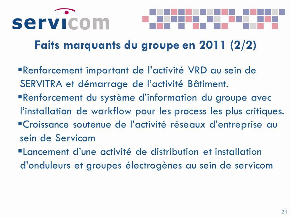 Faits marquants du groupe en 2011 (2/2) 21 Renforcement important de lactivité VRD au sein de SERVITRA et démarrage de lactivité Bâtiment. Renforcemen