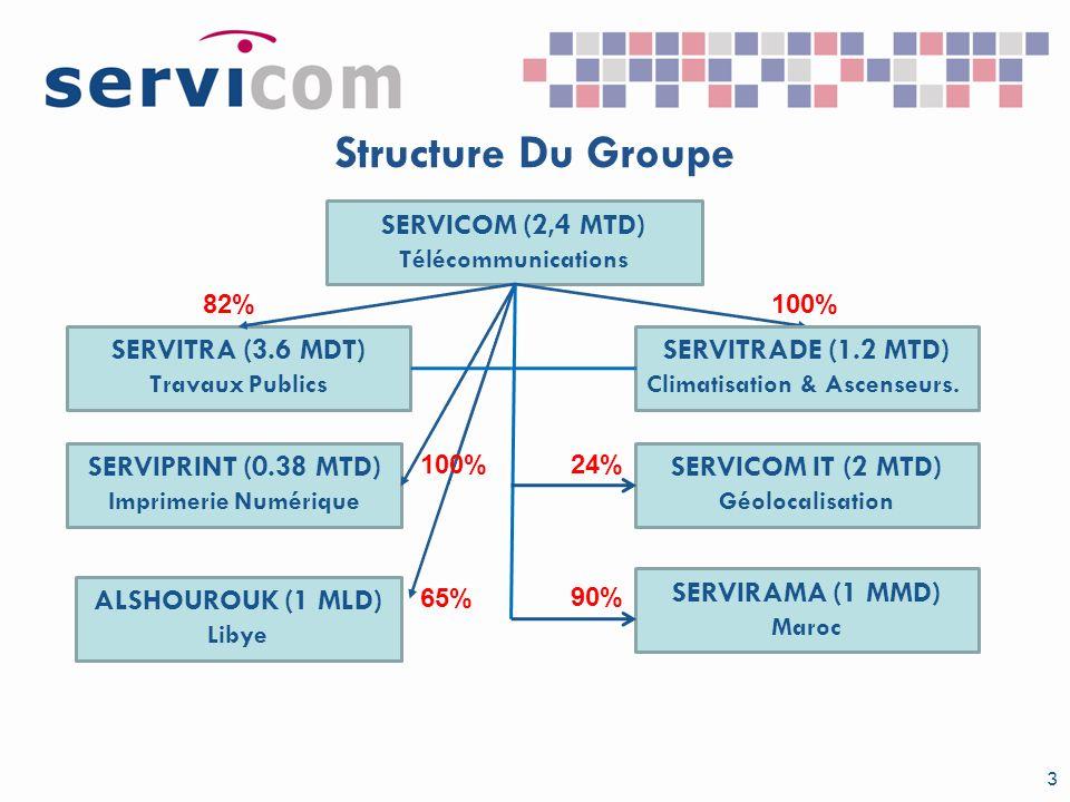 Structure Du Groupe 3 SERVICOM (2,4 MTD) Télécommunications SERVITRA (3.6 MDT) Travaux Publics SERVITRADE (1.2 MTD) Climatisation & Ascenseurs. SERVIP