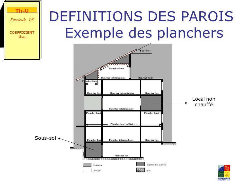 DEFINITIONS DES PAROIS Exemple des planchers Th-U Fascicule 1/5 COEFFICIENT U bât Local non chauffé Sous-sol