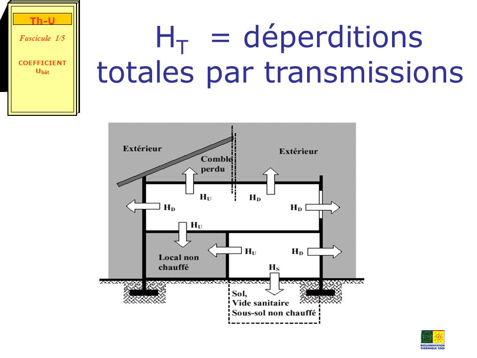 H T = déperditions totales par transmissions Th-U Fascicule 1/5 COEFFICIENT U bât