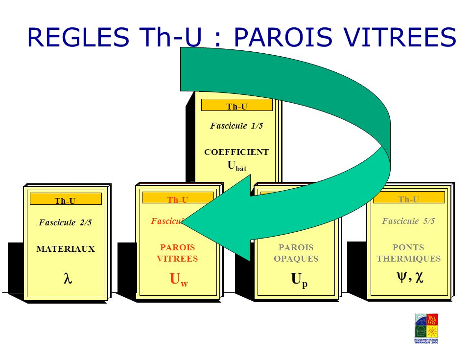 Th-U Fascicule 1/5 COEFFICIENT U bât Th-U Fascicule 2/5 MATERIAUX Th-U Fascicule 3/5 PAROIS VITREES UwUw Th-U Fascicule 4/5 PAROIS OPAQUES UpUp Th-U F