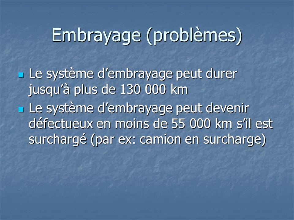Embrayage (problèmes) Le système dembrayage peut durer jusquà plus de 130 000 km Le système dembrayage peut durer jusquà plus de 130 000 km Le système dembrayage peut devenir défectueux en moins de 55 000 km sil est surchargé (par ex: camion en surcharge) Le système dembrayage peut devenir défectueux en moins de 55 000 km sil est surchargé (par ex: camion en surcharge)