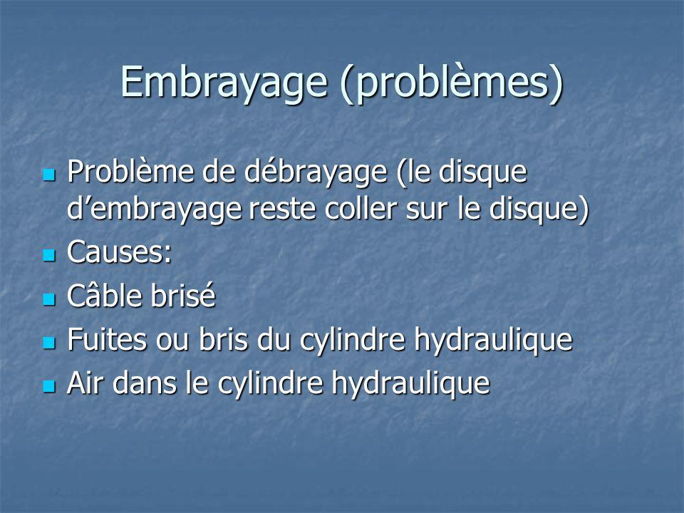 Embrayage (problèmes) Problème de débrayage (le disque dembrayage reste coller sur le disque) Problème de débrayage (le disque dembrayage reste coller sur le disque) Causes: Causes: Câble brisé Câble brisé Fuites ou bris du cylindre hydraulique Fuites ou bris du cylindre hydraulique Air dans le cylindre hydraulique Air dans le cylindre hydraulique