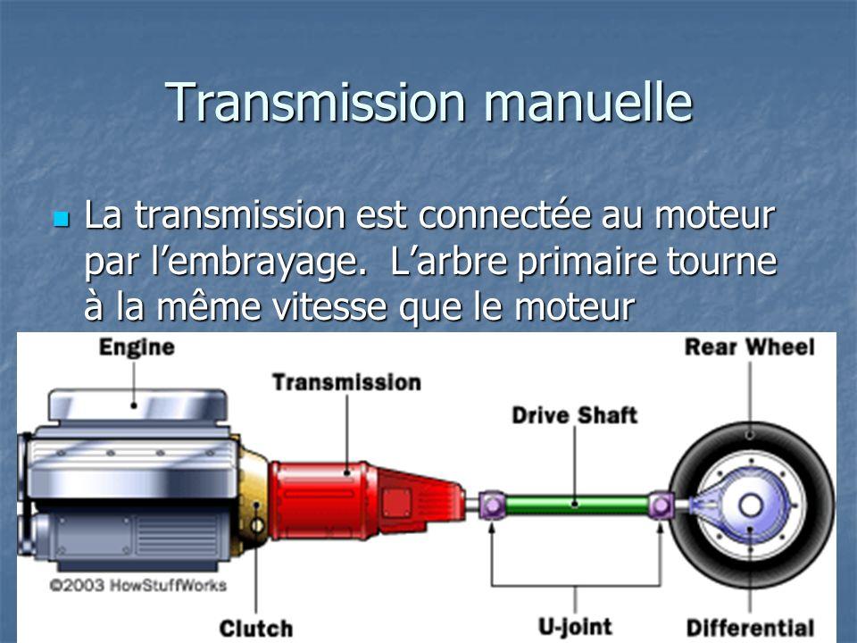 Transmission manuelle La transmission est connectée au moteur par lembrayage. Larbre primaire tourne à la même vitesse que le moteur La transmission e