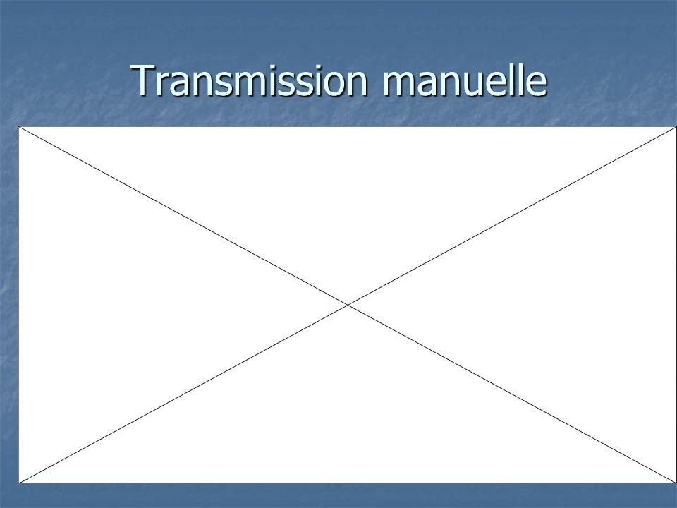 Transmission manuelle