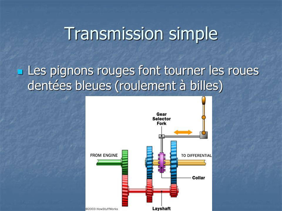 Transmission simple Les pignons rouges font tourner les roues dentées bleues (roulement à billes) Les pignons rouges font tourner les roues dentées bl
