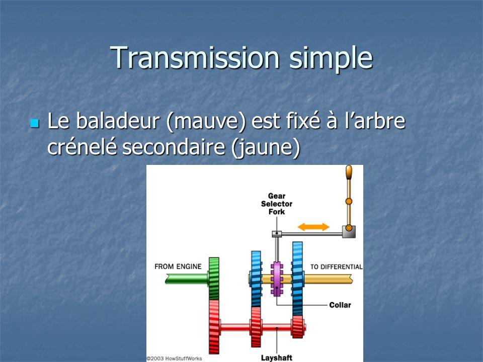 Transmission simple Le baladeur (mauve) est fixé à larbre crénelé secondaire (jaune) Le baladeur (mauve) est fixé à larbre crénelé secondaire (jaune)