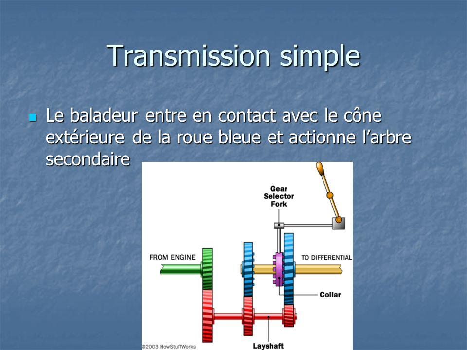 Transmission simple Le baladeur entre en contact avec le cône extérieure de la roue bleue et actionne larbre secondaire Le baladeur entre en contact a