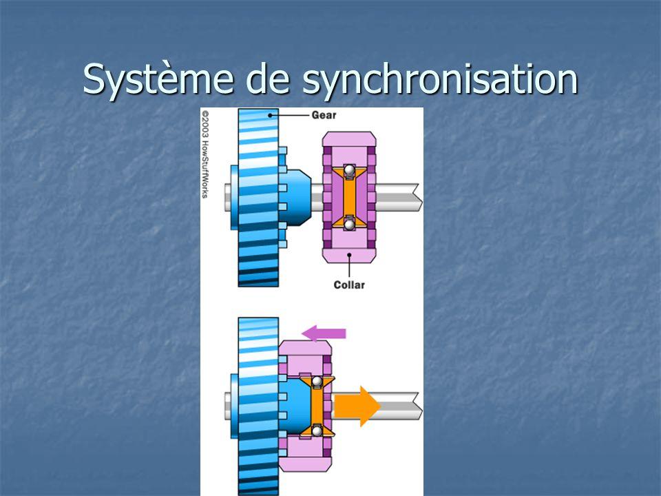 Système de synchronisation