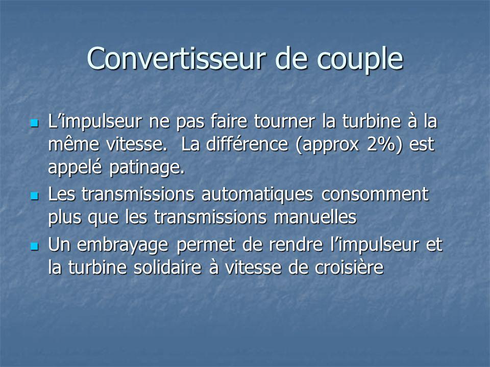 Limpulseur ne pas faire tourner la turbine à la même vitesse. La différence (approx 2%) est appelé patinage. Limpulseur ne pas faire tourner la turbin