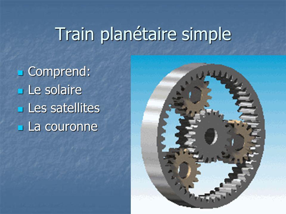 Train planétaire simple Comprend: Comprend: Le solaire Le solaire Les satellites Les satellites La couronne La couronne