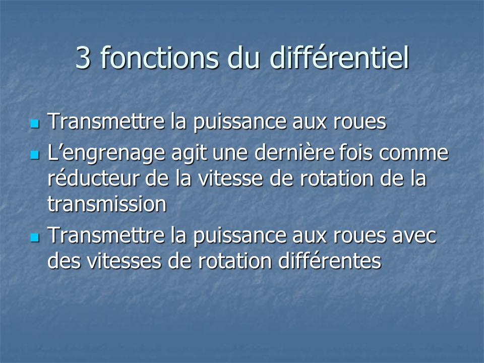 3 fonctions du différentiel Transmettre la puissance aux roues Transmettre la puissance aux roues Lengrenage agit une dernière fois comme réducteur de