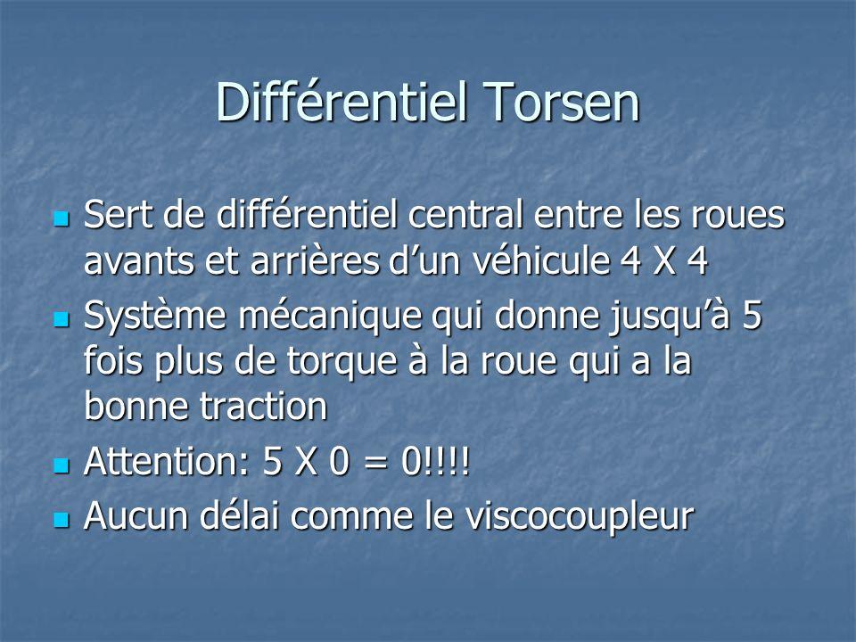 Différentiel Torsen Sert de différentiel central entre les roues avants et arrières dun véhicule 4 X 4 Sert de différentiel central entre les roues av
