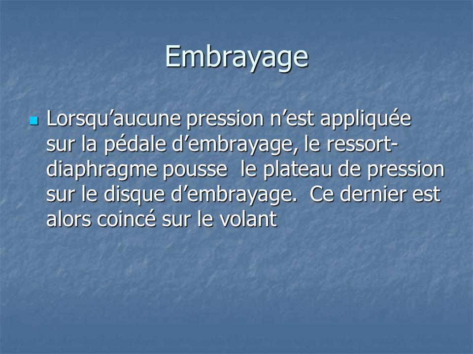 Embrayage Lorsquaucune pression nest appliquée sur la pédale dembrayage, le ressort- diaphragme pousse le plateau de pression sur le disque dembrayage