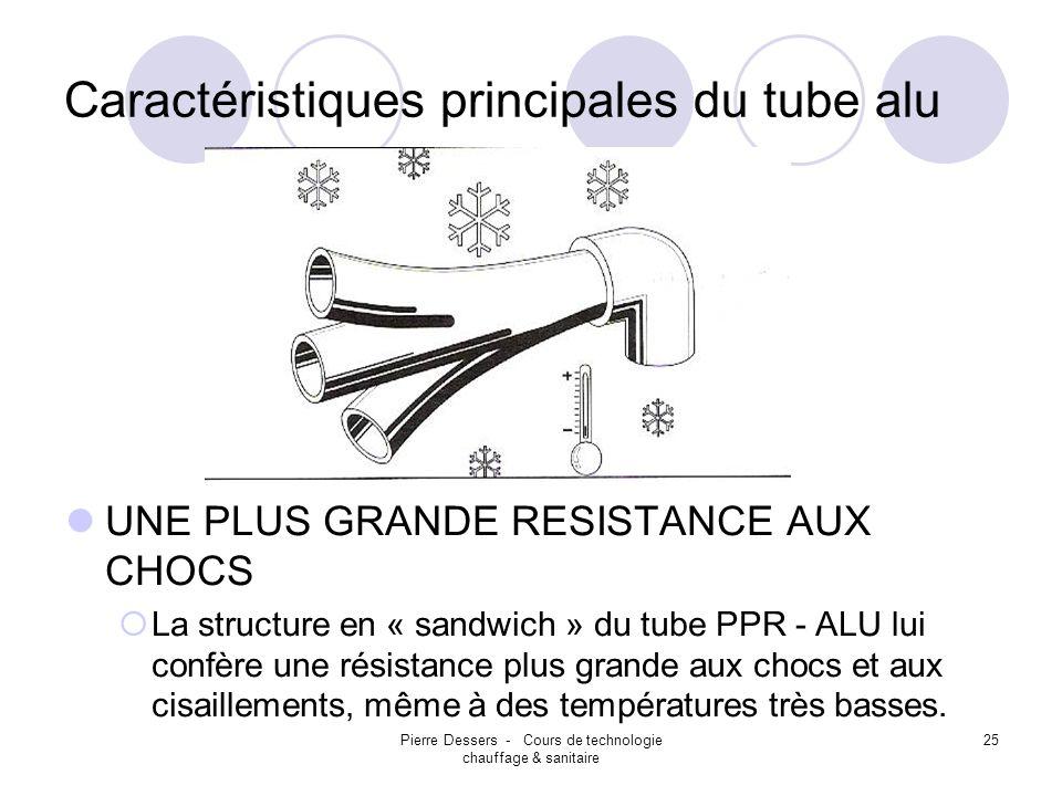 Pierre Dessers - Cours de technologie chauffage & sanitaire 25 Caractéristiques principales du tube alu UNE PLUS GRANDE RESISTANCE AUX CHOCS La struct