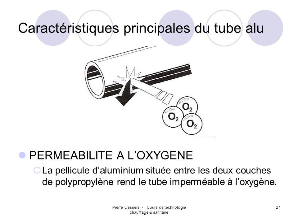 Pierre Dessers - Cours de technologie chauffage & sanitaire 27 Caractéristiques principales du tube alu PERMEABILITE A LOXYGENE La pellicule daluminiu