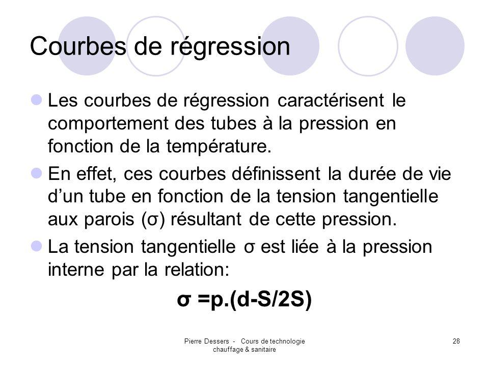 Pierre Dessers - Cours de technologie chauffage & sanitaire 29 Courbes de régression La tension tangentielle σ est liée à la pression interne par la relation: σ =p.(d-S/2S) Où : σ= pression tangentielle en fonction de la température p= pression constante max.