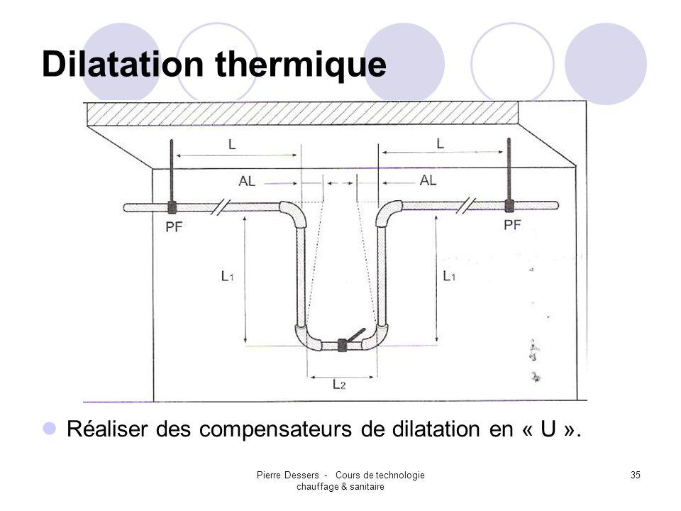 Pierre Dessers - Cours de technologie chauffage & sanitaire 36 Dilatation thermique Les valeurs pour dimensionner les parties de compensation sont obtenues par la formule suivante: Lc = 20.